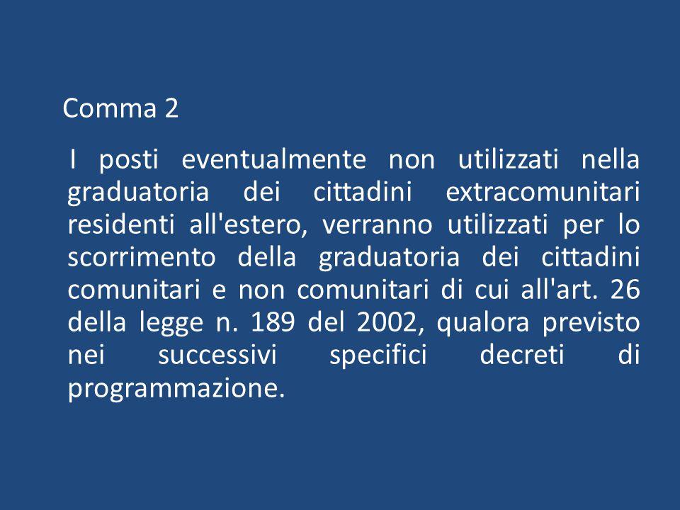 Comma 2 I posti eventualmente non utilizzati nella graduatoria dei cittadini extracomunitari residenti all estero, verranno utilizzati per lo scorrimento della graduatoria dei cittadini comunitari e non comunitari di cui all art.