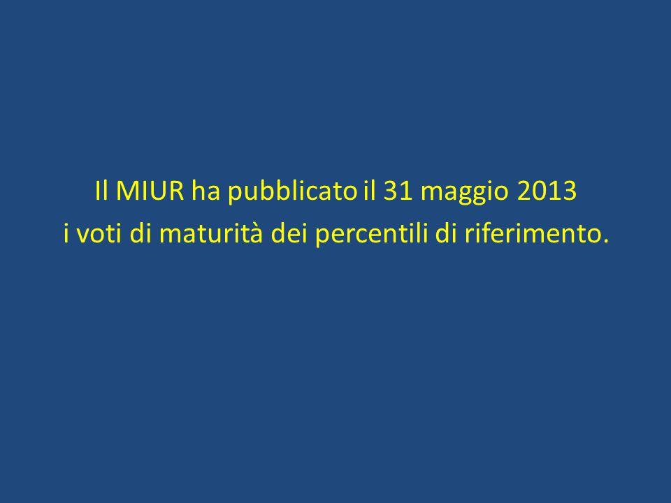 Il MIUR ha pubblicato il 31 maggio 2013 i voti di maturità dei percentili di riferimento.