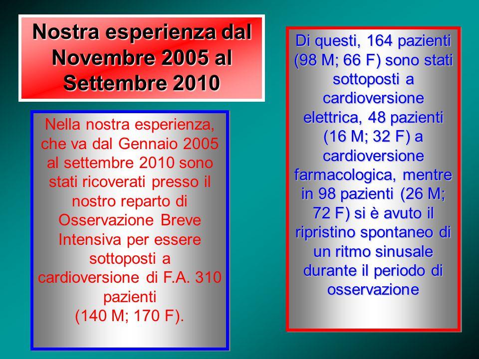 Nella nostra esperienza, che va dal Gennaio 2005 al settembre 2010 sono stati ricoverati presso il nostro reparto di Osservazione Breve Intensiva per