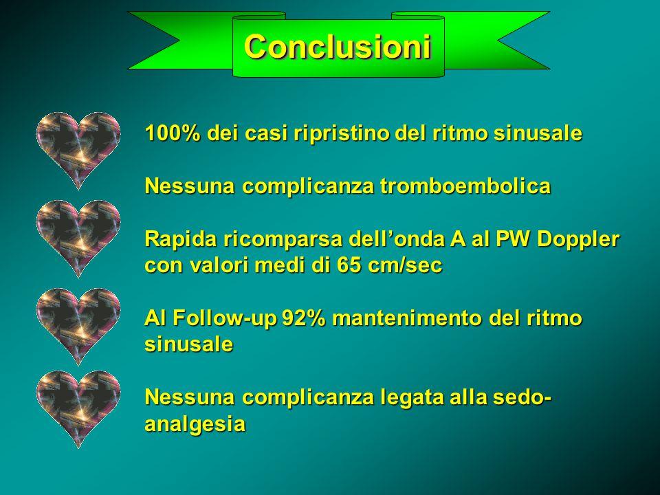 ConclusioniConclusioni 100% dei casi ripristino del ritmo sinusale Nessuna complicanza tromboembolica Rapida ricomparsa dell'onda A al PW Doppler con