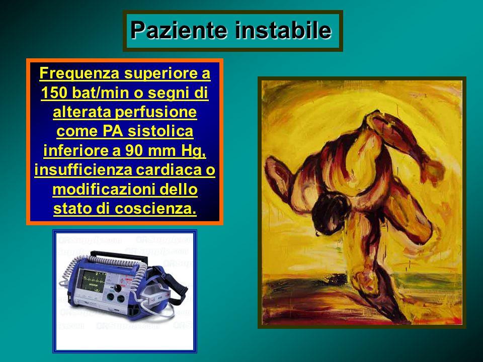 Nella nostra esperienza, che va dal Gennaio 2005 al settembre 2010 sono stati ricoverati presso il nostro reparto di Osservazione Breve Intensiva per essere sottoposti a cardioversione di F.A.
