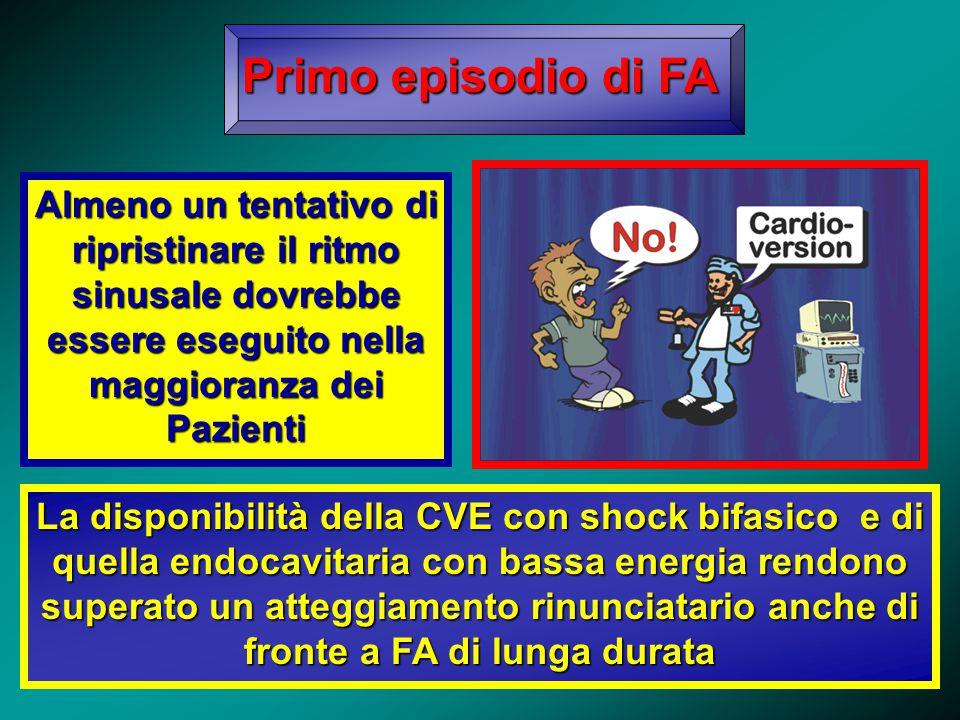 Primo episodio di FA Almeno un tentativo di ripristinare il ritmo sinusale dovrebbe essere eseguito nella maggioranza dei Pazienti La disponibilità de