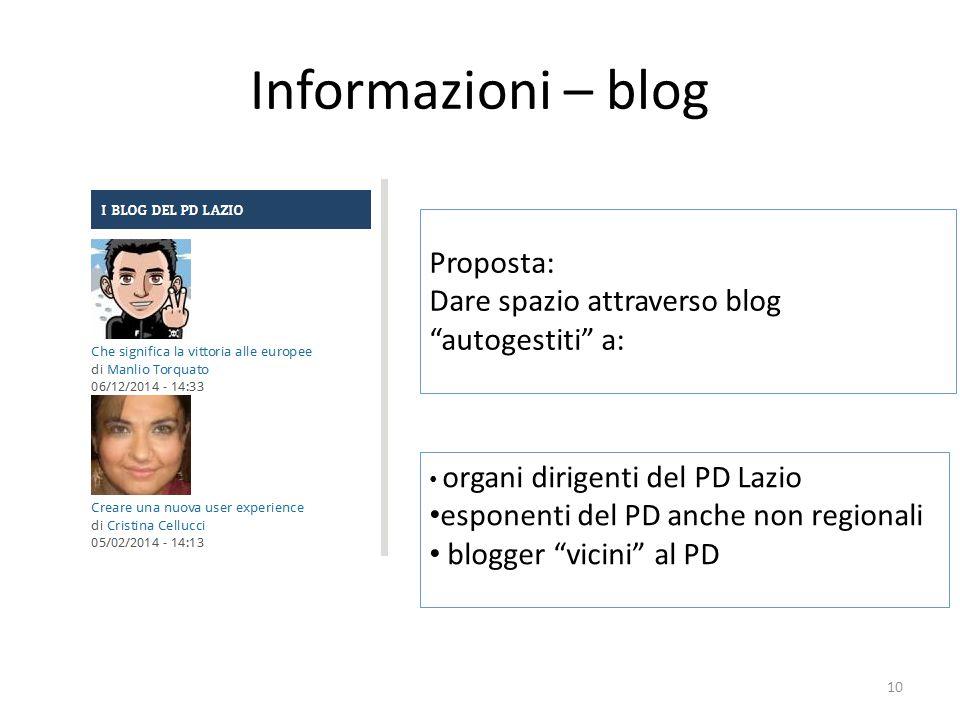 """Informazioni – blog Proposta: Dare spazio attraverso blog """"autogestiti"""" a: organi dirigenti del PD Lazio esponenti del PD anche non regionali blogger"""