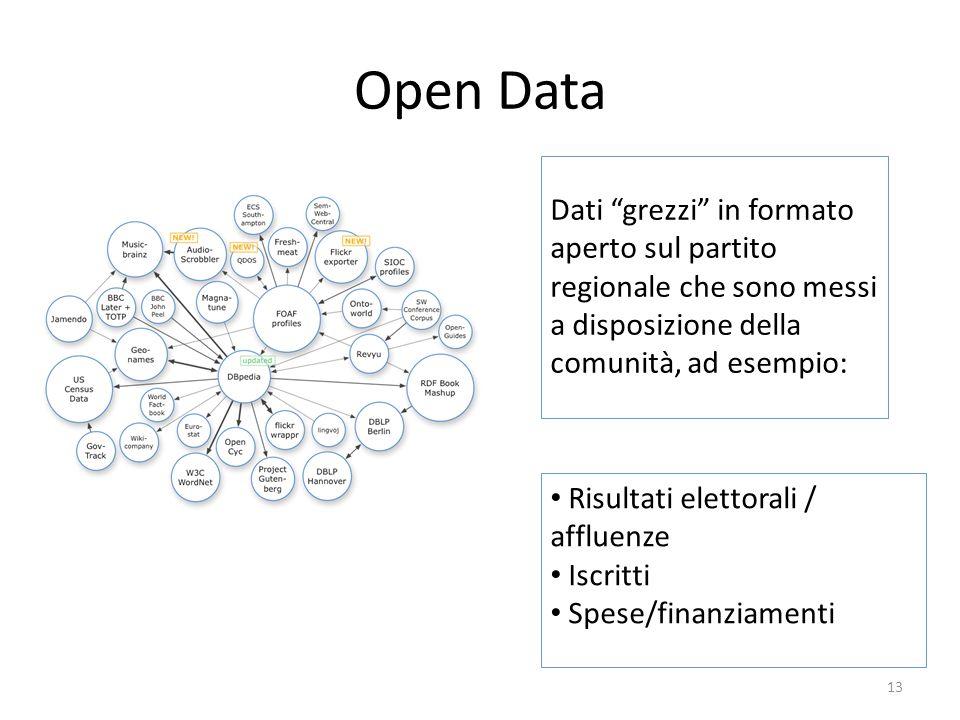 """Open Data Dati """"grezzi"""" in formato aperto sul partito regionale che sono messi a disposizione della comunità, ad esempio: Risultati elettorali / afflu"""