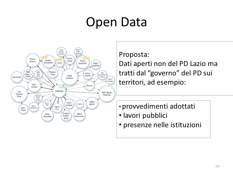 """Open Data Proposta: Dati aperti non del PD Lazio ma tratti dal """"governo"""" del PD sui territori, ad esempio: provvedimenti adottati lavori pubblici pres"""