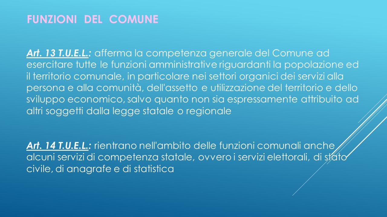 FUNZIONI DEL COMUNE Art.