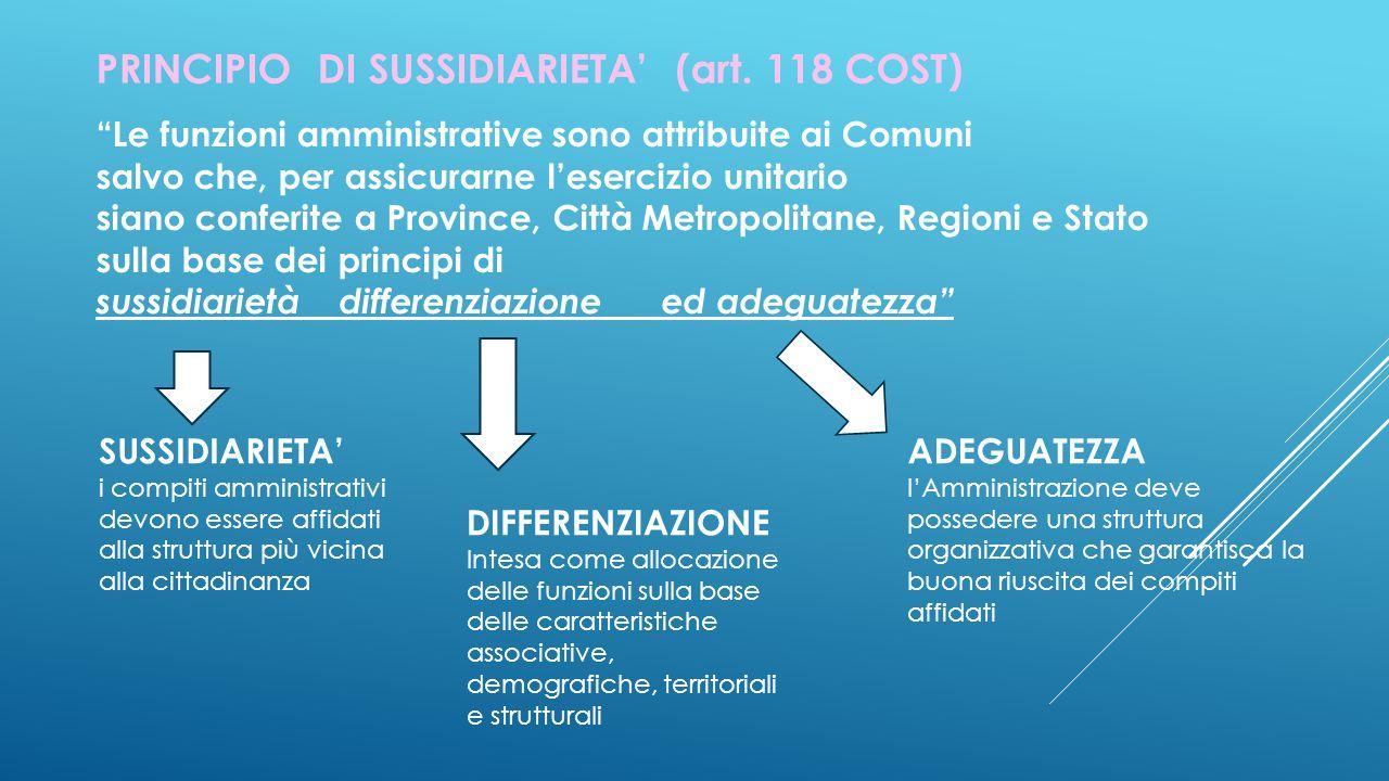 """PRINCIPIO DI SUSSIDIARIETA' (art. 118 COST) """"Le funzioni amministrative sono attribuite ai Comuni salvo che, per assicurarne l'esercizio unitario sian"""