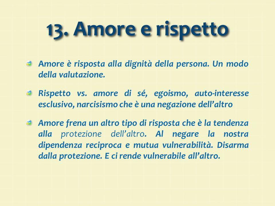 13. Amore e rispetto Amore è risposta alla dignità della persona. Un modo della valutazione. Rispetto vs. amore di sé, egoismo, auto-interesse esclusi
