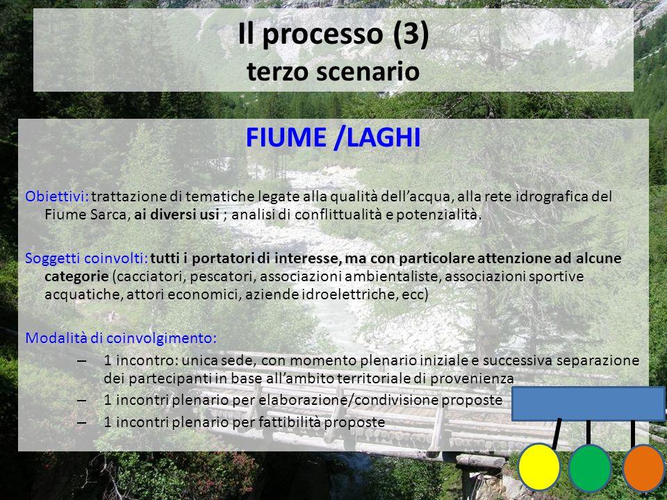 Il processo (3) terzo scenario FIUME /LAGHI Obiettivi: Obiettivi: trattazione di tematiche legate alla qualità dell'acqua, alla rete idrografica del Fiume Sarca, ai diversi usi ; analisi di conflittualità e potenzialità.