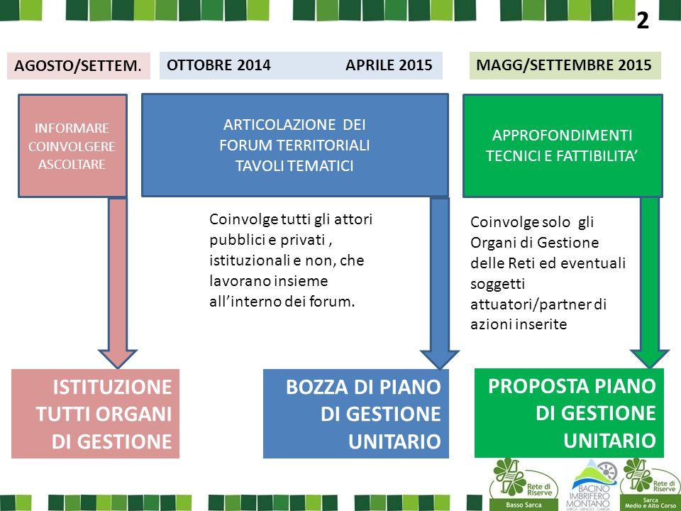 PRESENTAZIONE PUBBLICA PROPOSTA DI PIANO DI GESTIONE UNITARIO SETTEM 2015 CONDIVISIONE ESITI PROCESSO PARTECIPATIVO APPROVAZIONE FORMALE DEL PIANO DI GESTIONE UNITARIO DEL PARCO FLUVIALE DELLA SARCA IN TUTTE LE AMMINISTRAZIONI OTTOBRE/DICEMBRE 2015 PIANO DI GESTIONE UNITARIO APPROVATO NUOVO ACCORDO DI PROGRAMMA TRIENNIO 2015-2018 3