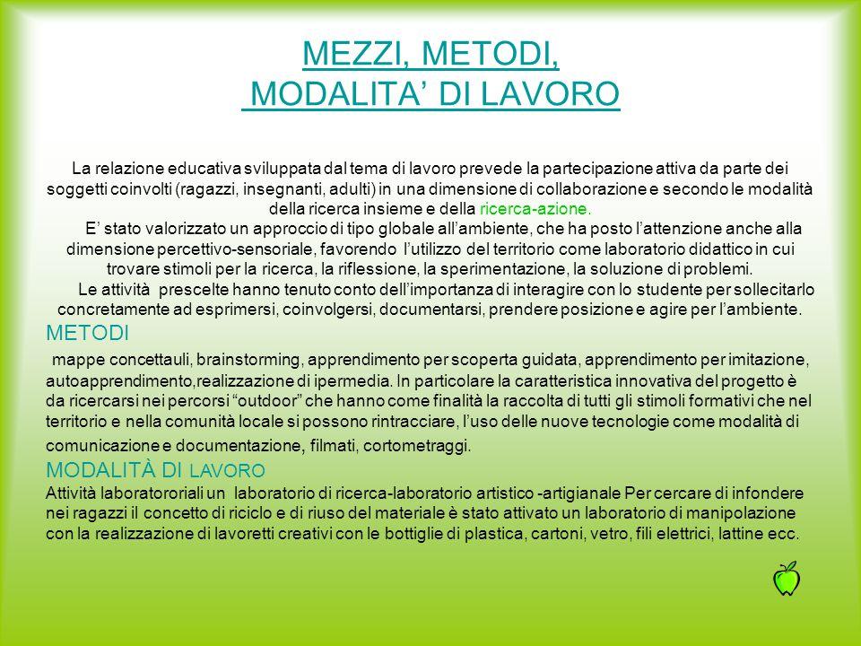 MEZZI, METODI, MODALITA' DI LAVORO La relazione educativa sviluppata dal tema di lavoro prevede la partecipazione attiva da parte dei soggetti coinvol
