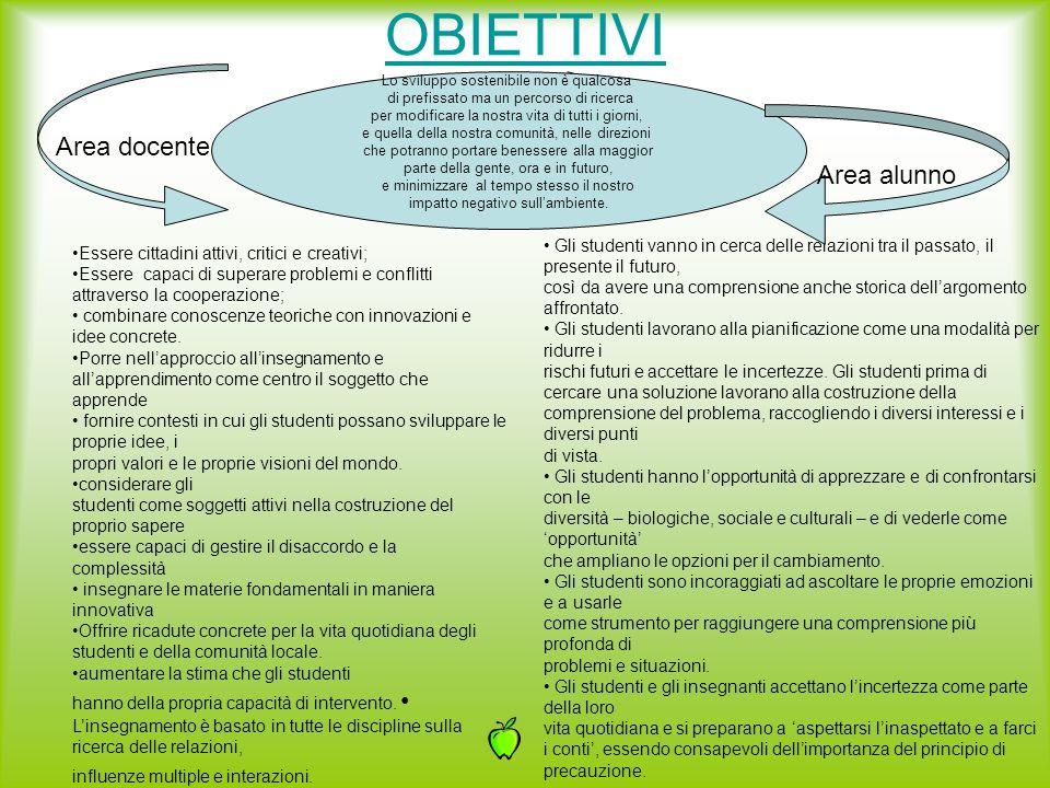 OBIETTIVI Essere cittadini attivi, critici e creativi; Essere capaci di superare problemi e conflitti attraverso la cooperazione; combinare conoscenze