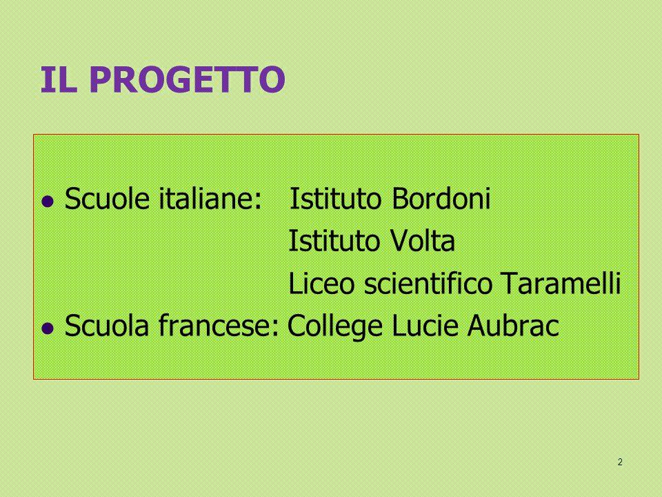 IL PROGETTO Scuole italiane: Istituto Bordoni Istituto Volta Liceo scientifico Taramelli Scuola francese: College Lucie Aubrac 2