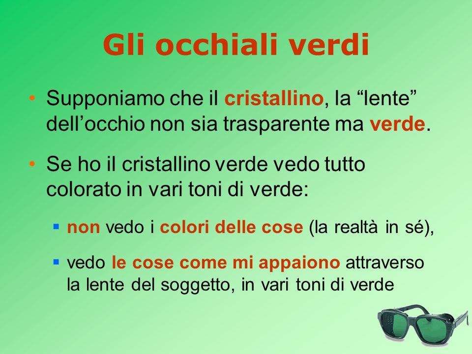"""Gli occhiali verdi Supponiamo che il cristallino, la """"lente"""" dell'occhio non sia trasparente ma verde. Se ho il cristallino verde vedo tutto colorato"""