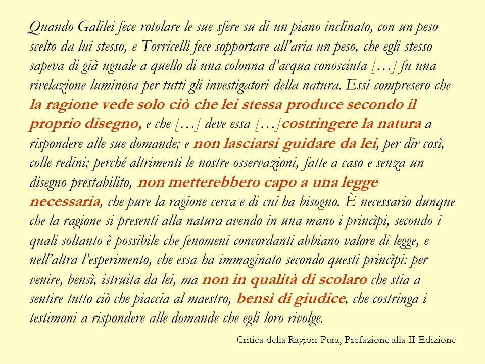 Quando Galilei fece rotolare le sue sfere su di un piano inclinato, con un peso scelto da lui stesso, e Torricelli fece sopportare all'aria un peso, c