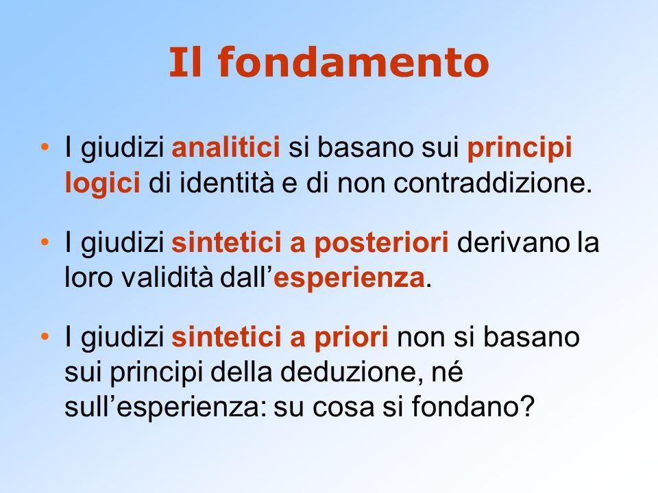 Il fondamento I giudizi analitici si basano sui principi logici di identità e di non contraddizione. I giudizi sintetici a posteriori derivano la loro