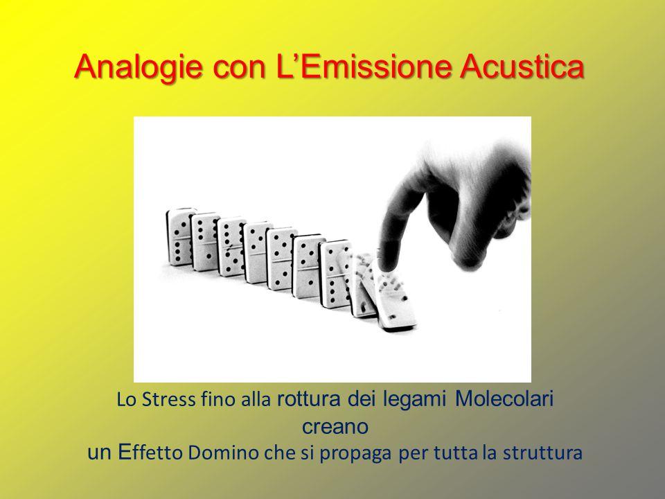 Analogie con L'Emissione Acustica Lo Stress fino alla rottura dei legami Molecolari creano un E ffetto Domino che si propaga per tutta la struttura