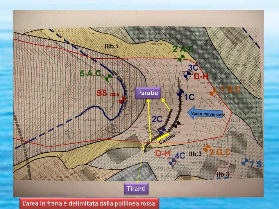 Casotto Verso movimento Paratie Tiranti L'area in frana è delimitata dalla polilinea rossa