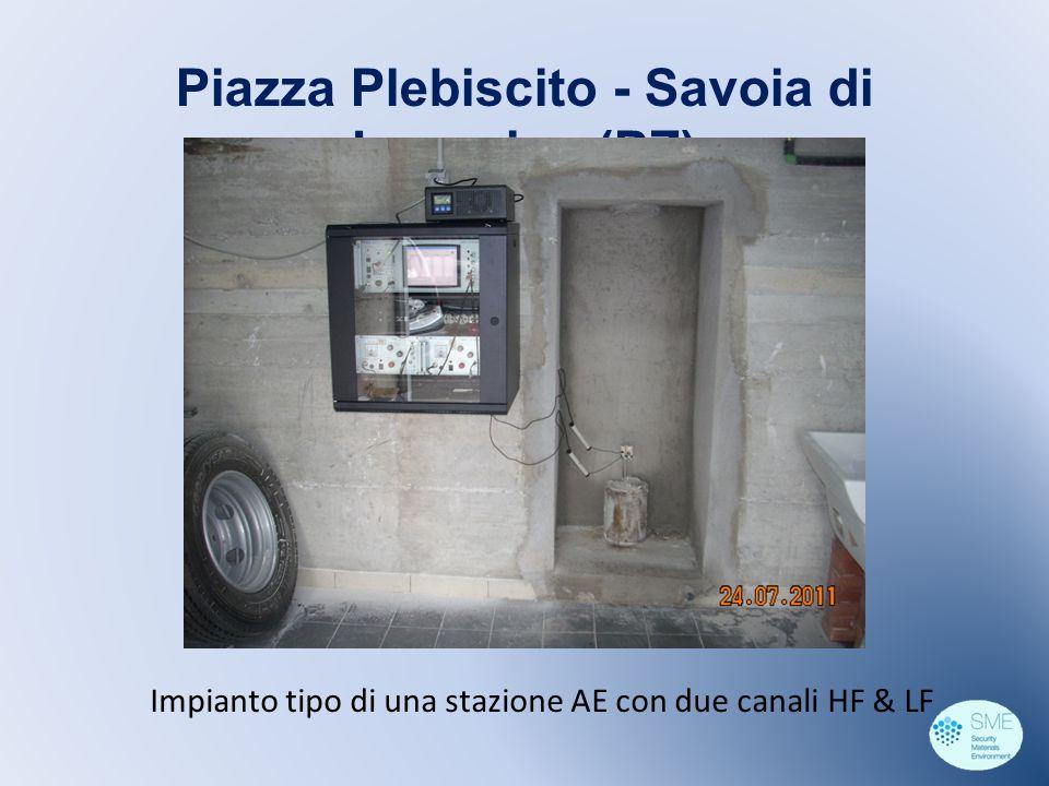 Piazza Plebiscito - Savoia di Lucania - (PZ) Impianto tipo di una stazione AE con due canali HF & LF