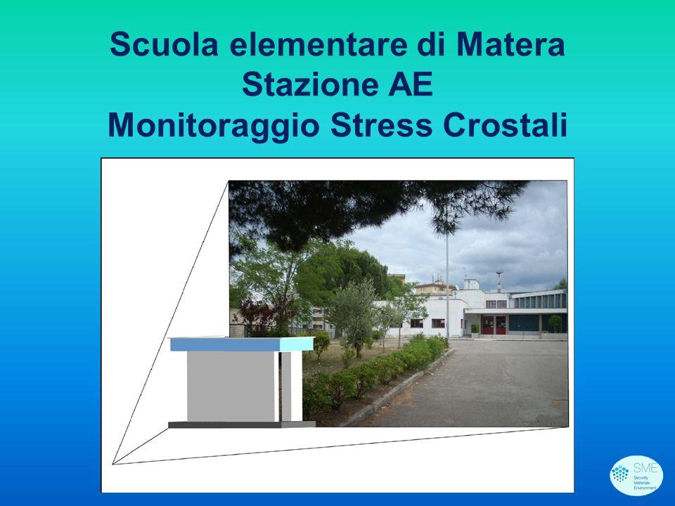 Scuola elementare di Matera Stazione AE Monitoraggio Stress Crostali