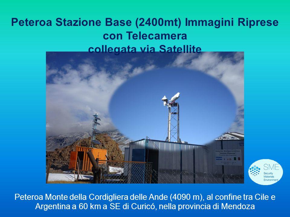 Peteroa Stazione Base (2400mt) Immagini Riprese con Telecamera collegata via Satellite