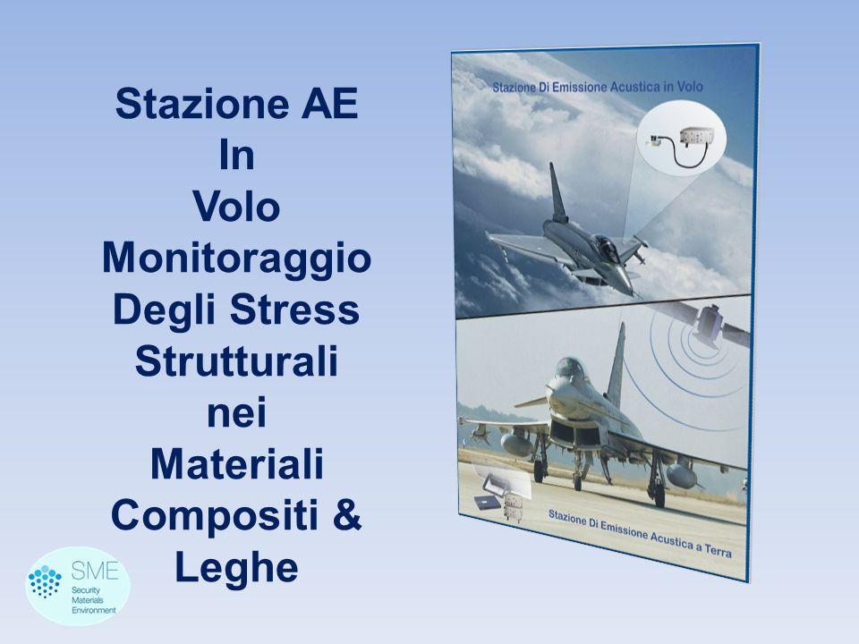 Stazione AE In Volo Monitoraggio Degli Stress Strutturali nei Materiali Compositi & Leghe