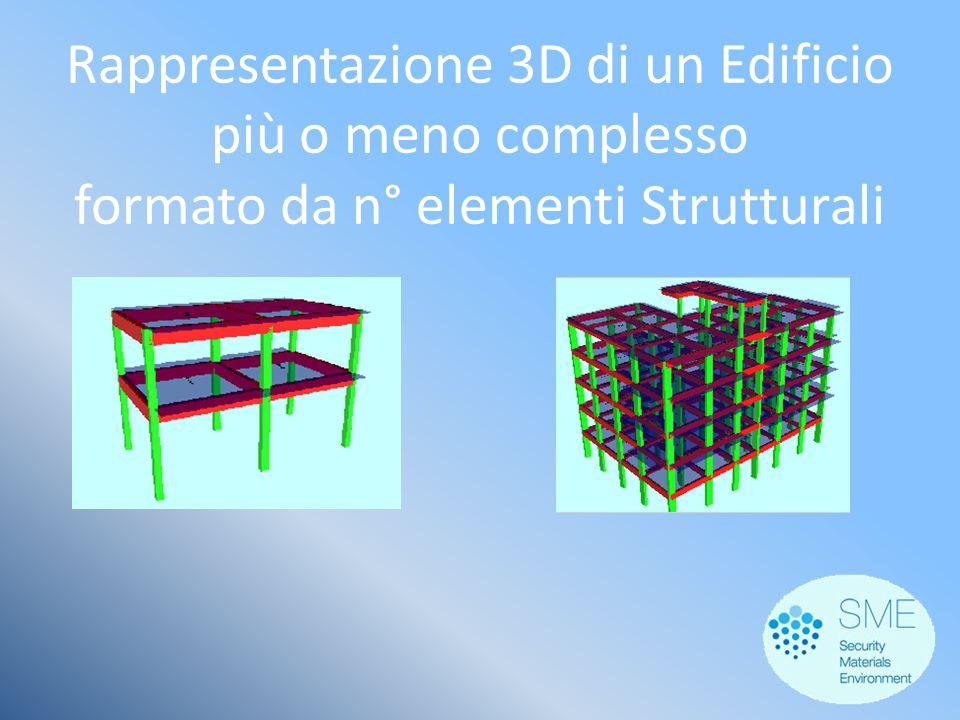 Rappresentazione 3D di un Edificio più o meno complesso formato da n° elementi Strutturali