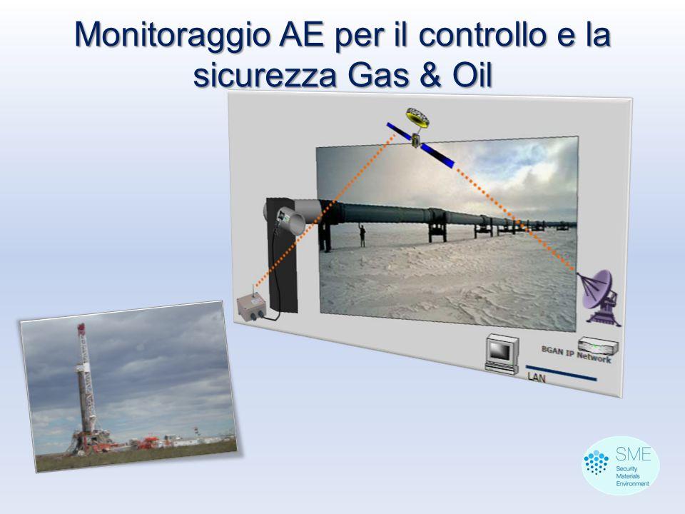 Monitoraggio AE per il controllo e la sicurezza Gas & Oil