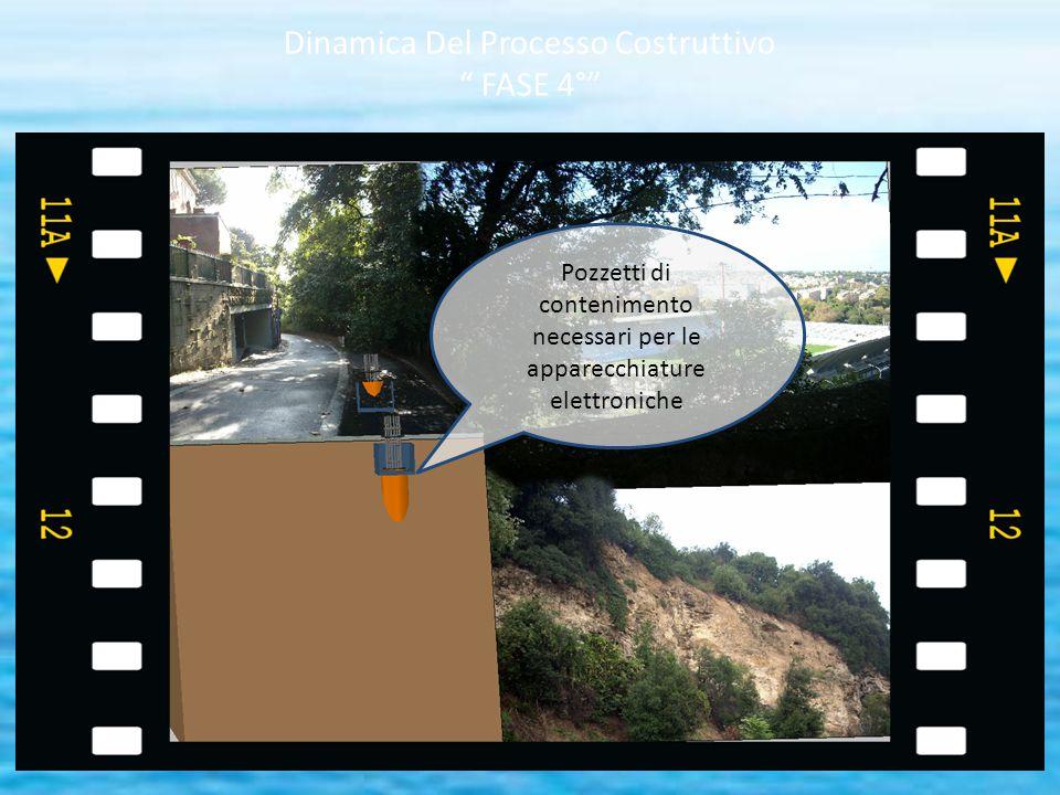 """Dinamica Del Processo Costruttivo """" FASE 4°"""" Pozzetti di contenimento necessari per le apparecchiature elettroniche"""