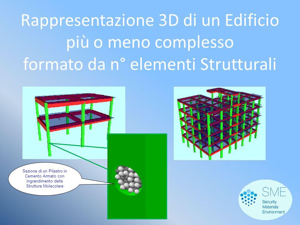 Sezione di un Pilastro in Cemento Armato con ingrandimento della Struttura Molecolare Rappresentazione 3D di un Edificio più o meno complesso formato
