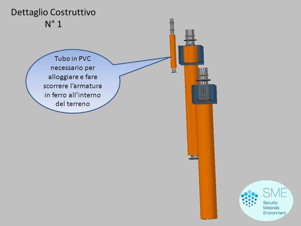 Dettaglio Costruttivo N° 1 Tubo in PVC necessario per alloggiare e fare scorrere l'armatura in ferro all'interno del terreno