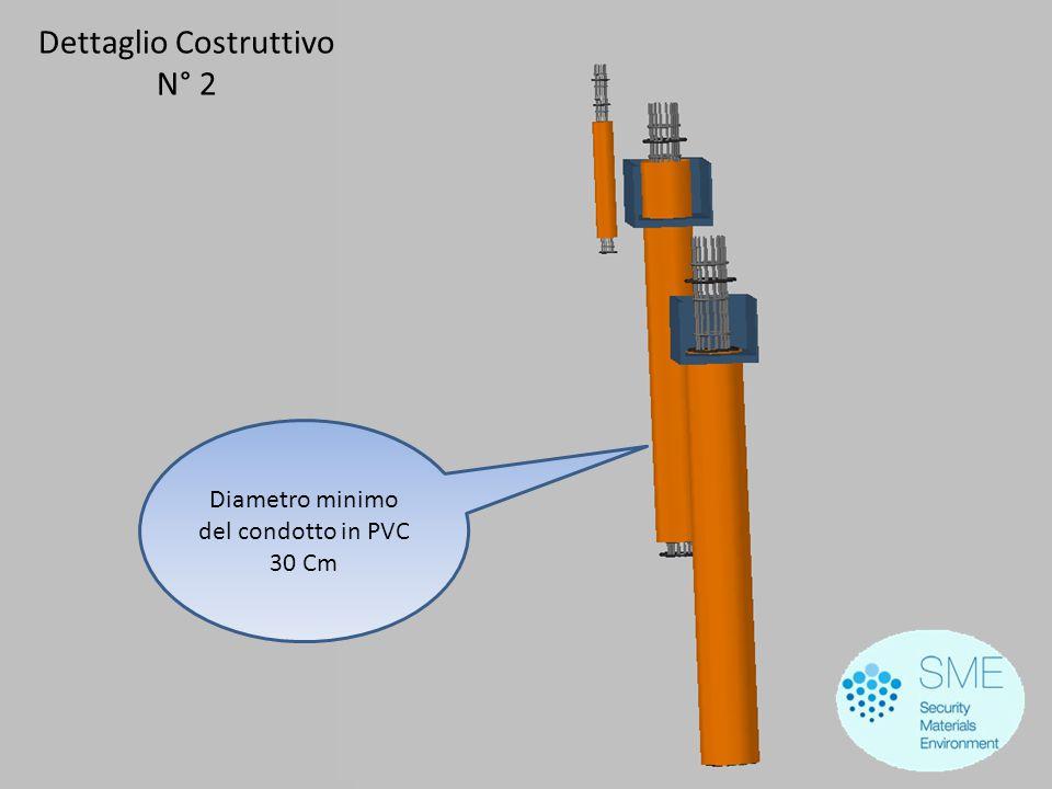 Dettaglio Costruttivo N° 2 Diametro minimo del condotto in PVC 30 Cm