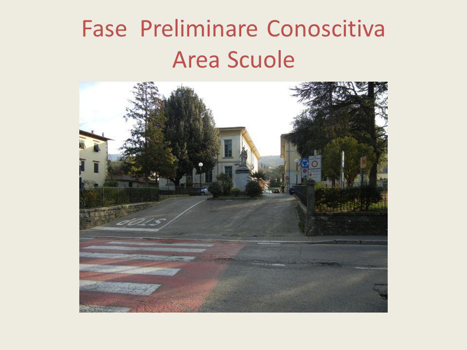 Fase Preliminare Conoscitiva Area Scuole