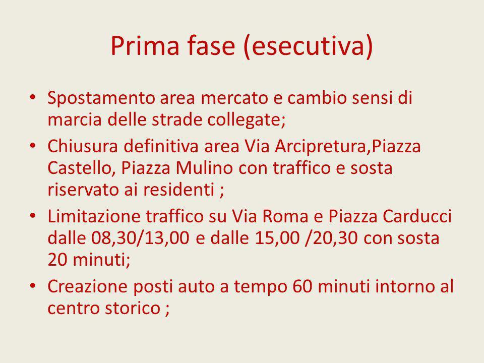Prima fase (esecutiva) Spostamento area mercato e cambio sensi di marcia delle strade collegate; Chiusura definitiva area Via Arcipretura,Piazza Caste
