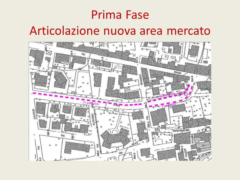 Prima Fase Articolazione nuova area mercato