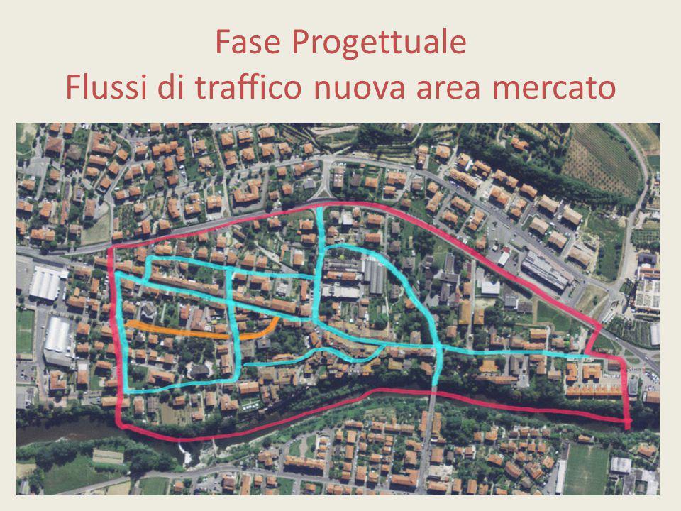 Fase Progettuale Flussi di traffico nuova area mercato