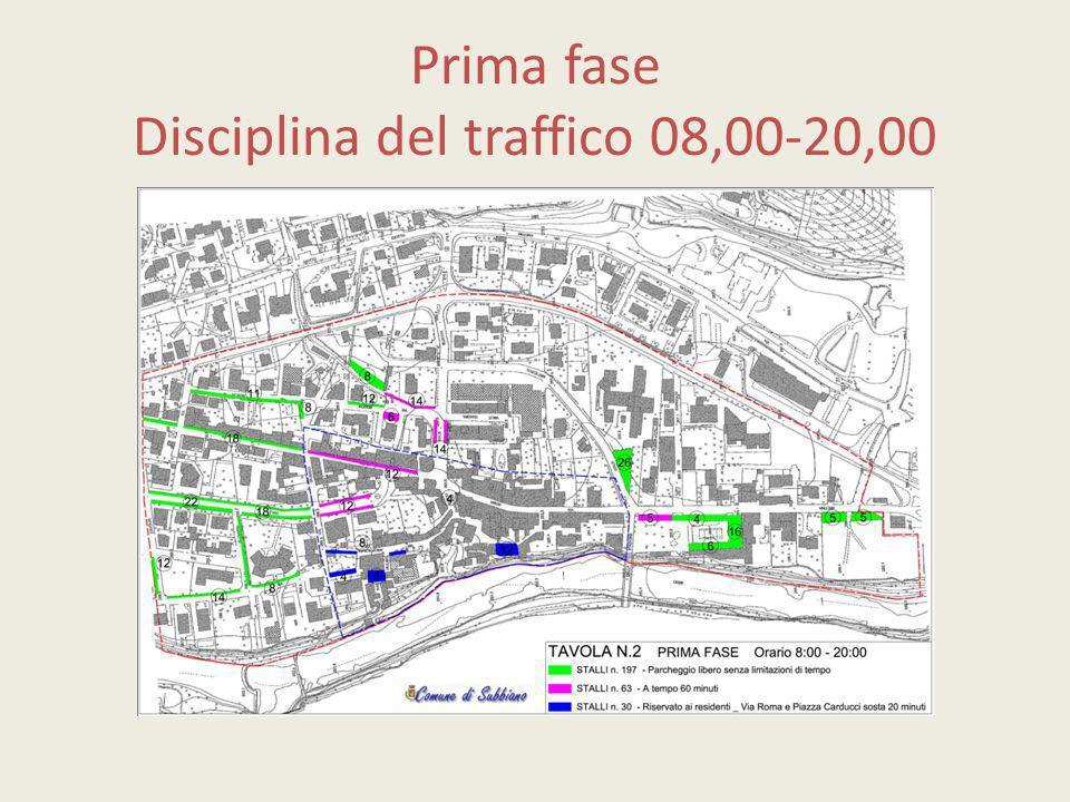 Prima fase Disciplina del traffico 08,00-20,00