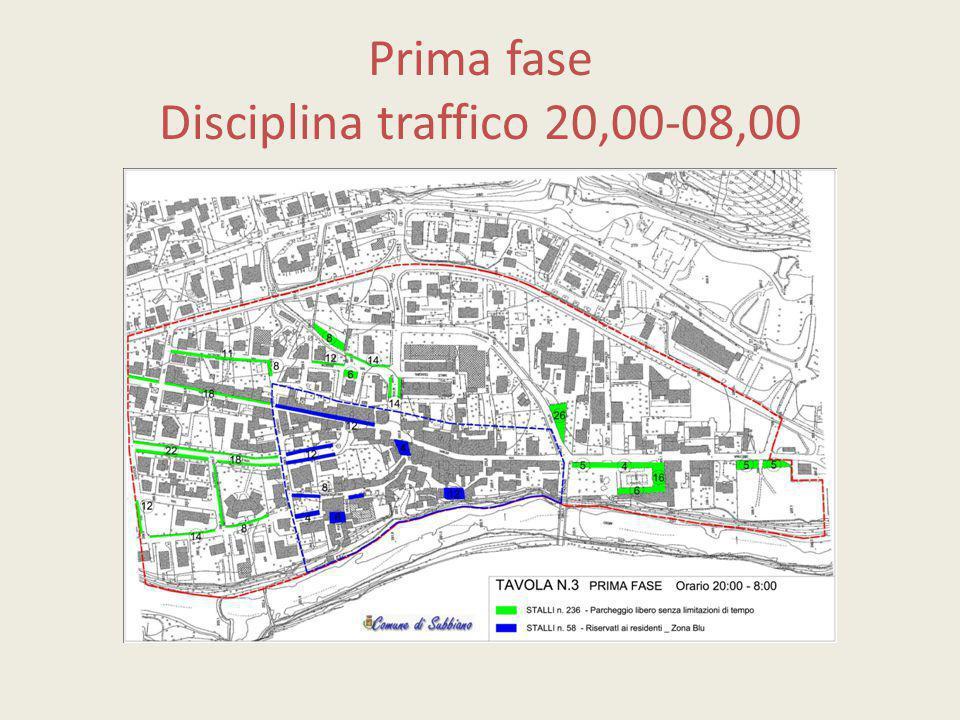 Prima fase Disciplina traffico 20,00-08,00