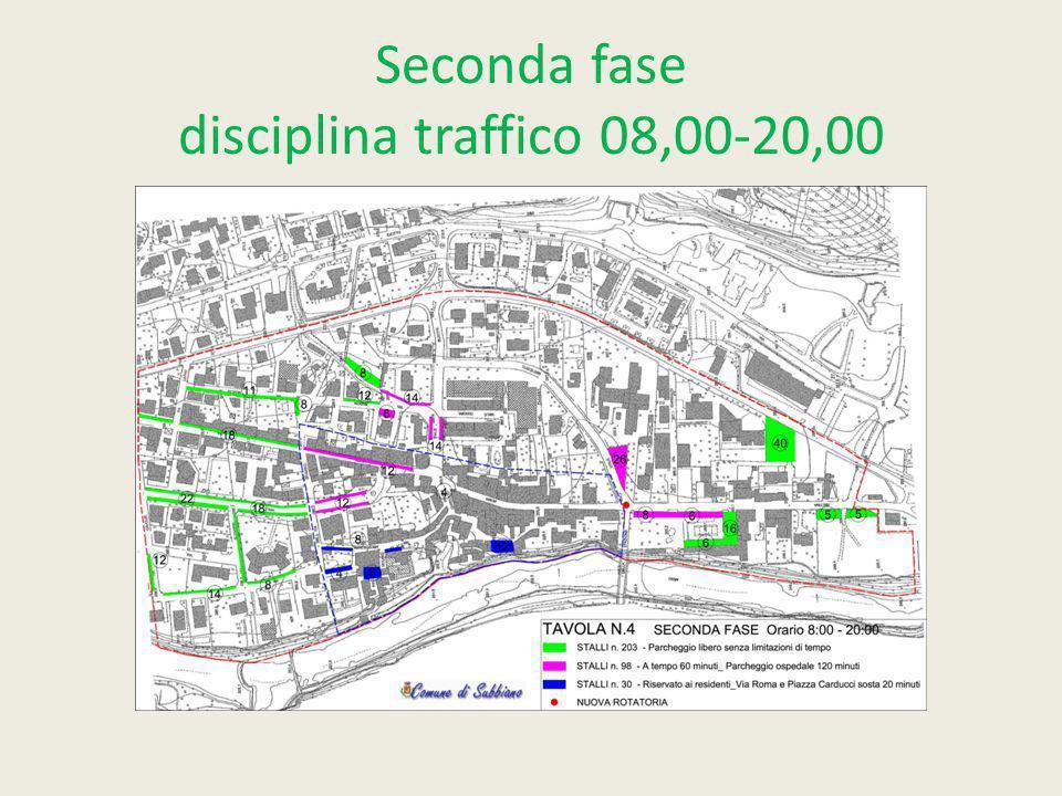 Seconda fase disciplina traffico 08,00-20,00
