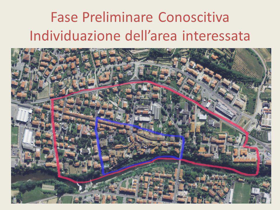 Fase Preliminare Conoscitiva il Castelletto Longobardo