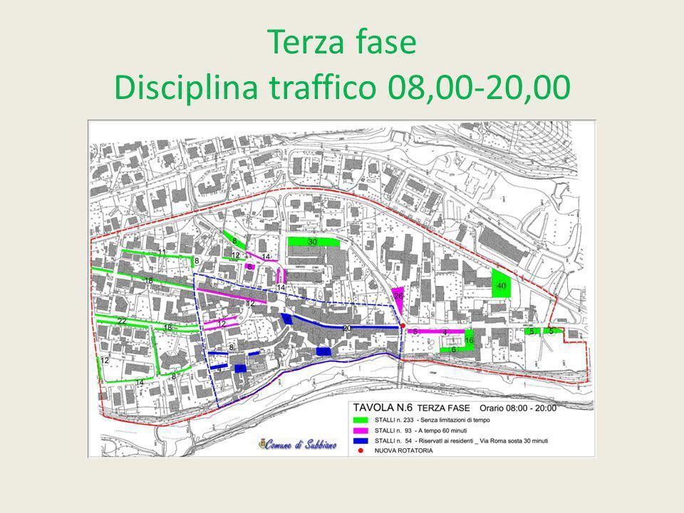 Terza fase Disciplina traffico 08,00-20,00