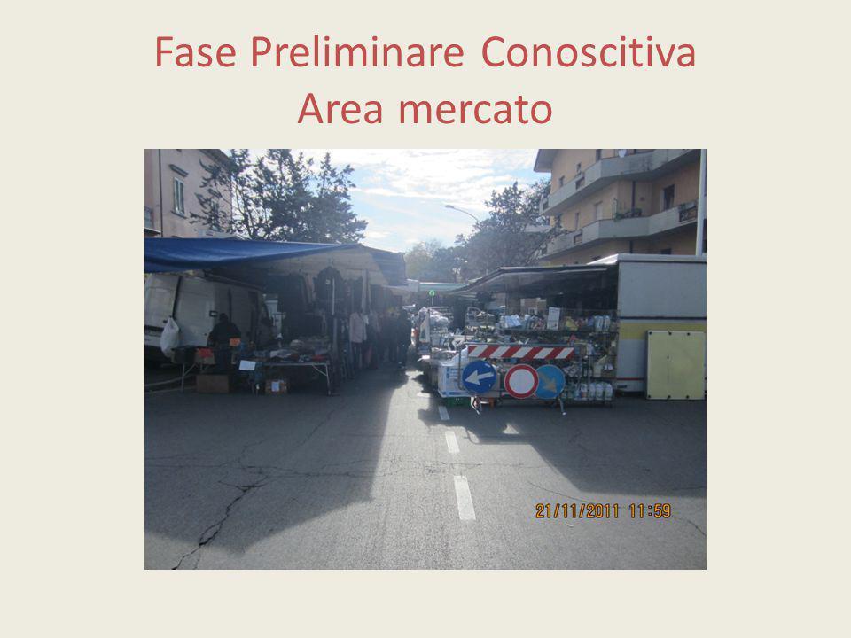 Fase Preliminare Conoscitiva Area mercato