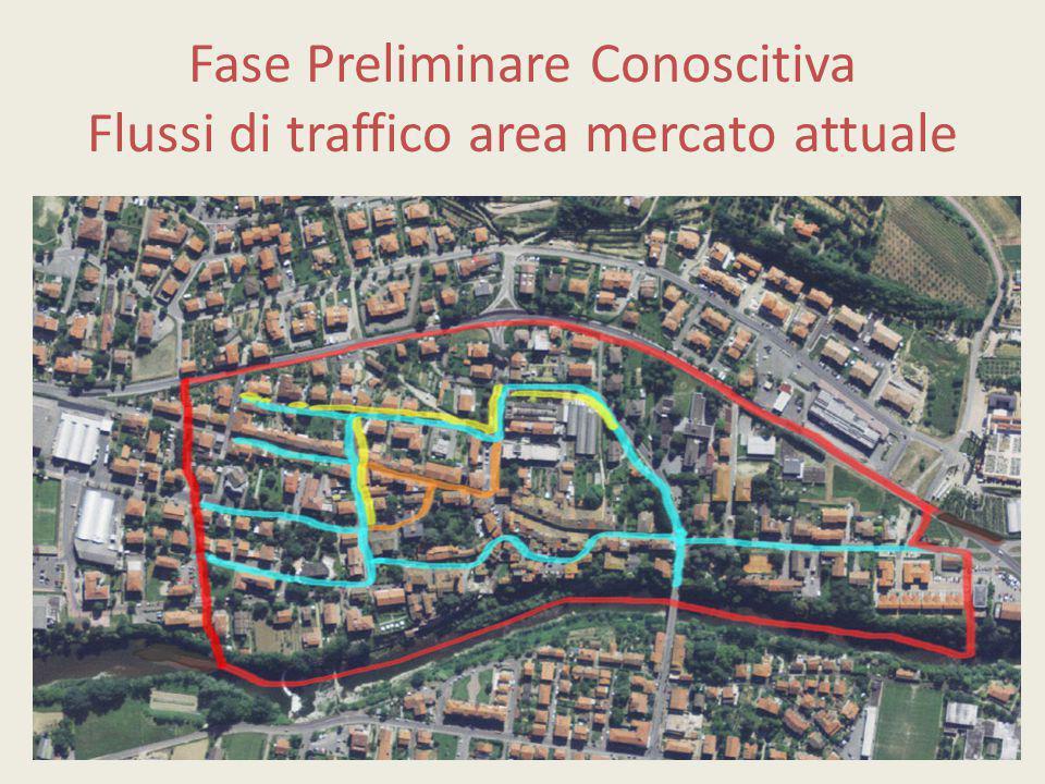 Fase Preliminare Conoscitiva Flussi di traffico area mercato attuale