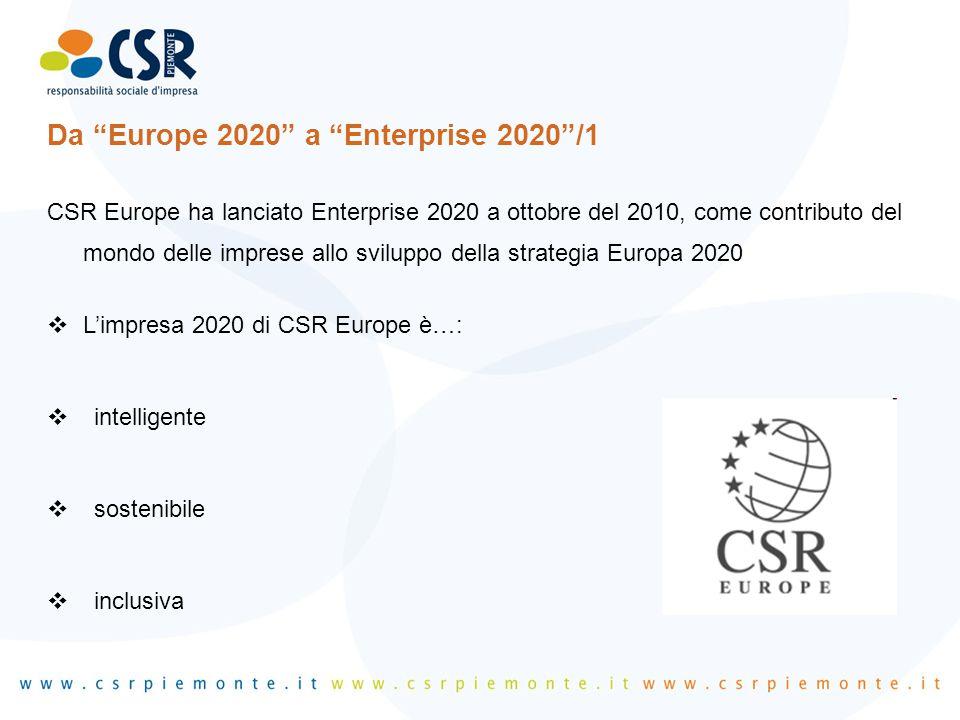 """Da """"Europe 2020"""" a """"Enterprise 2020""""/1 CSR Europe ha lanciato Enterprise 2020 a ottobre del 2010, come contributo del mondo delle imprese allo svilupp"""