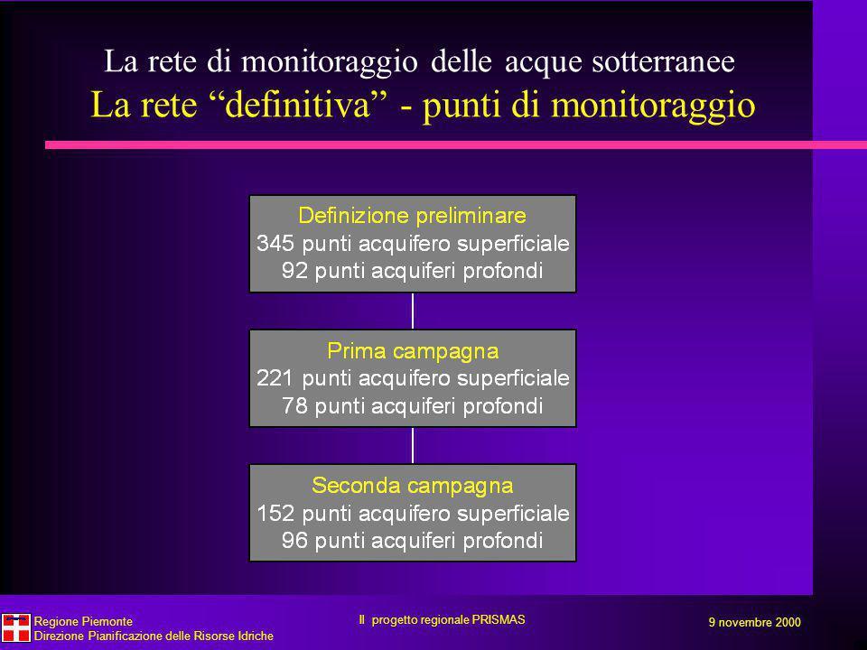 La rete di monitoraggio delle acque sotterranee La rete definitiva - punti di monitoraggio 9 novembre 2000 Regione Piemonte Direzione Pianificazione delle Risorse Idriche Il progetto regionale PRISMAS