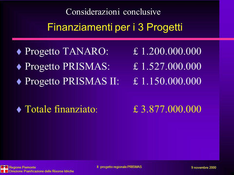 Considerazioni conclusive Finanziamenti per i 3 Progetti t Progetto TANARO: £ 1.200.000.000 t Progetto PRISMAS: £ 1.527.000.000 t Progetto PRISMAS II: £ 1.150.000.000 t Totale finanziato : £ 3.877.000.000 9 novembre 2000 Regione Piemonte Direzione Pianificazione delle Risorse Idriche Il progetto regionale PRISMAS