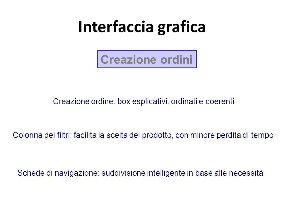 Interfaccia grafica Creazione ordini Schede di navigazione: suddivisione intelligente in base alle necessità Creazione ordine: box esplicativi, ordinati e coerenti Colonna dei filtri: facilita la scelta del prodotto, con minore perdita di tempo