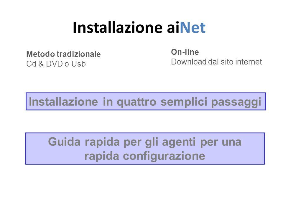 Installazione aiNet Metodo tradizionale Cd & DVD o Usb On-line Download dal sito internet Installazione in quattro semplici passaggi Guida rapida per gli agenti per una rapida configurazione