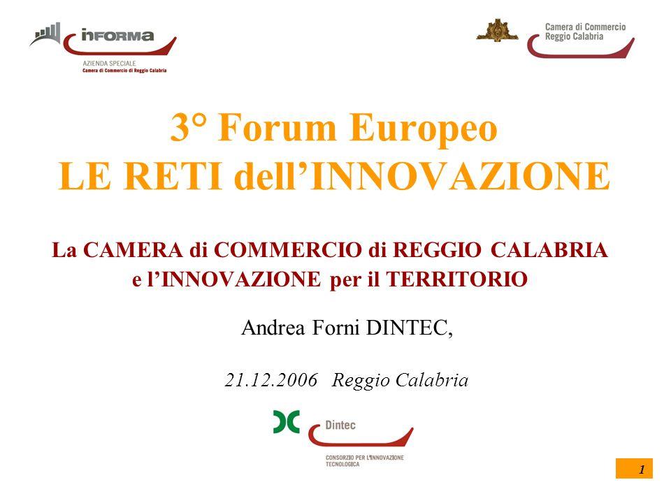 1 3° Forum Europeo LE RETI dell'INNOVAZIONE La CAMERA di COMMERCIO di REGGIO CALABRIA e l'INNOVAZIONE per il TERRITORIO Andrea Forni DINTEC, 21.12.2006 Reggio Calabria