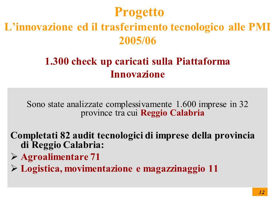 12 Progetto L'innovazione ed il trasferimento tecnologico alle PMI 2005/06 Sono state analizzate complessivamente 1.600 imprese in 32 province tra cui
